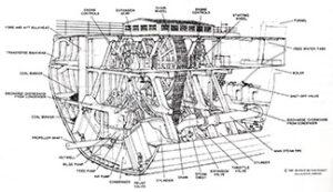 Der Motor der SS GREAT BRITAIN hatte 1.000 PS sowie eine nie zuvor gesehenen Form.