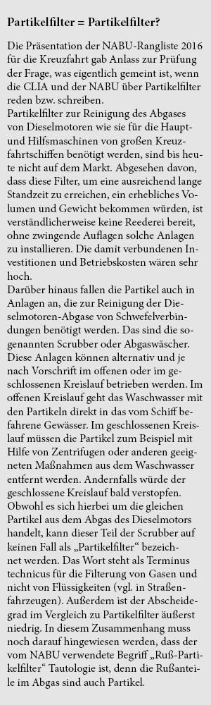 Kasten_Partikelfilter