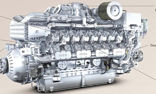 Das S4000 Motorenkonzept.
