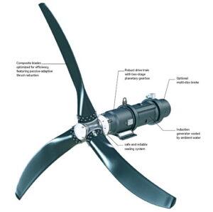 Schottel Tidal Turbine.