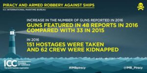 151 hostages were taken.