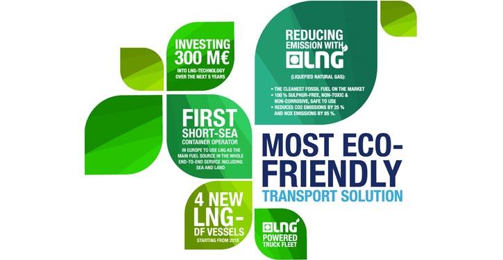 Containerships Ltd erhält finanzielle Unterstützung von der EU sowie NEFCO