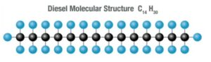 Melekular Struktur.