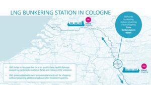 Die deutschlandweit erste LNG-Bunkerstation wird von PitPoint.LNG in Köln errichtet.