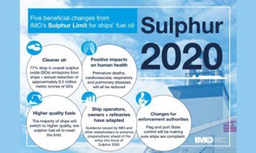 Sulphur 2020